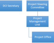 project-steering-committee